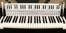 keyboard note chart behind the piano keys