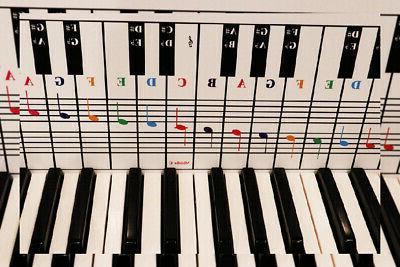 Keyboard in