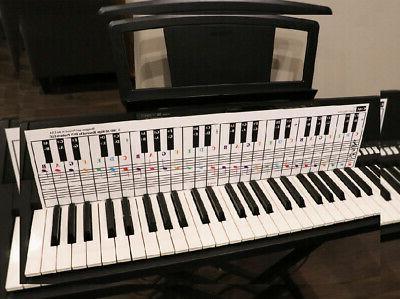 Keyboard Behind the Keys; in